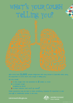 What's your cough telling you - 2013 Lung Cancer Awareness Month Poster