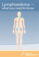 Lymphoedema - what you need to know cover image